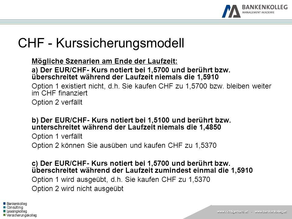 www.richtigerkurs. at www.richtigerkurs. at - www.bankenkolleg.at CHF - Kurssicherungsmodell Mögliche Szenarien am Ende der Laufzeit: a) Der EUR/CHF-