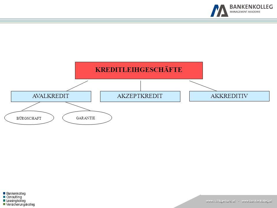 www.richtigerkurs. at www.richtigerkurs. at - www.bankenkolleg.at KREDITLEIHGESCHÄFTE AVALKREDITAKZEPTKREDITAKKREDITIV BÜRGSCHAFT GARANTIE