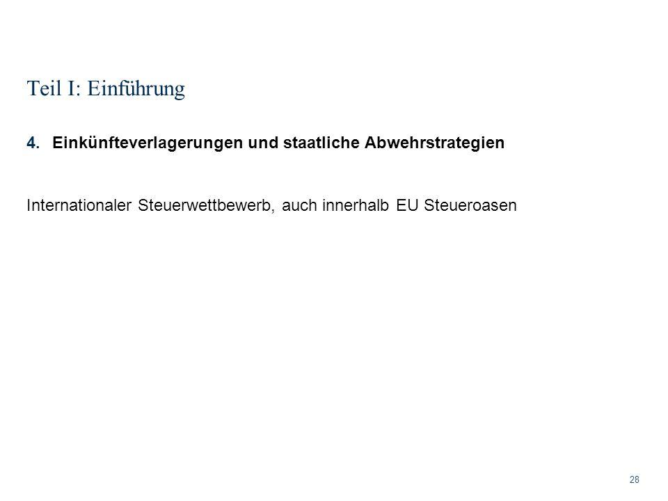 Teil I: Einführung 28 4.Einkünfteverlagerungen und staatliche Abwehrstrategien Internationaler Steuerwettbewerb, auch innerhalb EU Steueroasen
