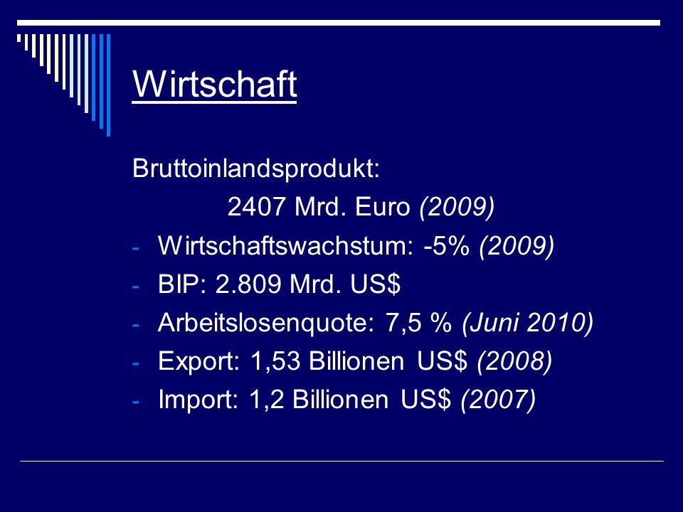 Wirtschaft Bruttoinlandsprodukt: 2407 Mrd. Euro (2009) - Wirtschaftswachstum: -5% (2009) - BIP: 2.809 Mrd. US$ - Arbeitslosenquote: 7,5 % (Juni 2010)