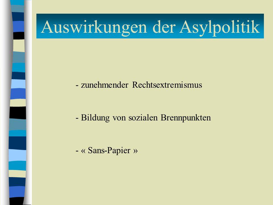 Auswirkungen der Asylpolitik - zunehmender Rechtsextremismus - Bildung von sozialen Brennpunkten - « Sans-Papier »