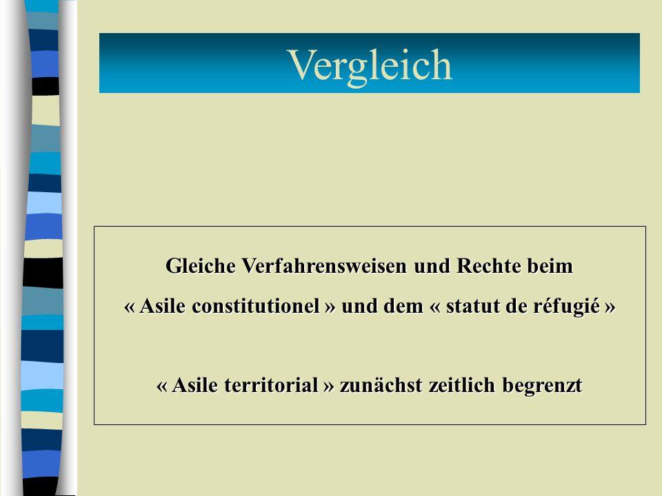 Vergleich Gleiche Verfahrensweisen und Rechte beim « Asile constitutionel » und dem « statut de réfugié » « Asile territorial » zunächst zeitlich begrenzt