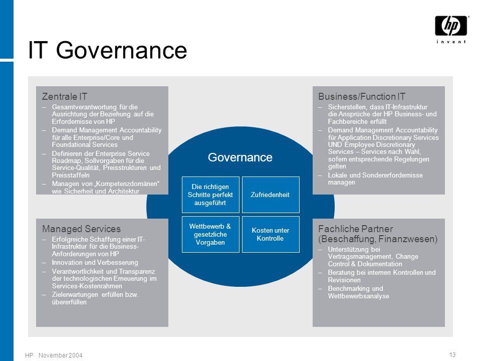 HP November 2004 13 IT Governance Governance Fachliche Partner (Beschaffung, Finanzwesen) –Unterstützung bei Vertragsmanagement, Change Control & Doku