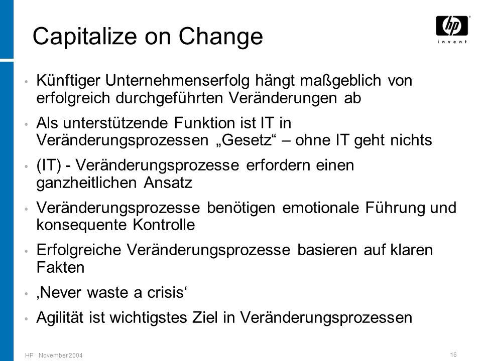 HP November 2004 16 Capitalize on Change Künftiger Unternehmenserfolg hängt maßgeblich von erfolgreich durchgeführten Veränderungen ab Als unterstütze