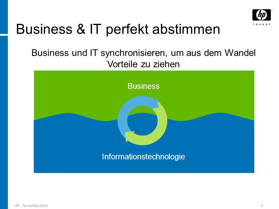 HP November 2004 4 Business & IT perfekt abstimmen Business und IT synchronisieren, um aus dem Wandel Vorteile zu ziehen Business Informationstechnologie