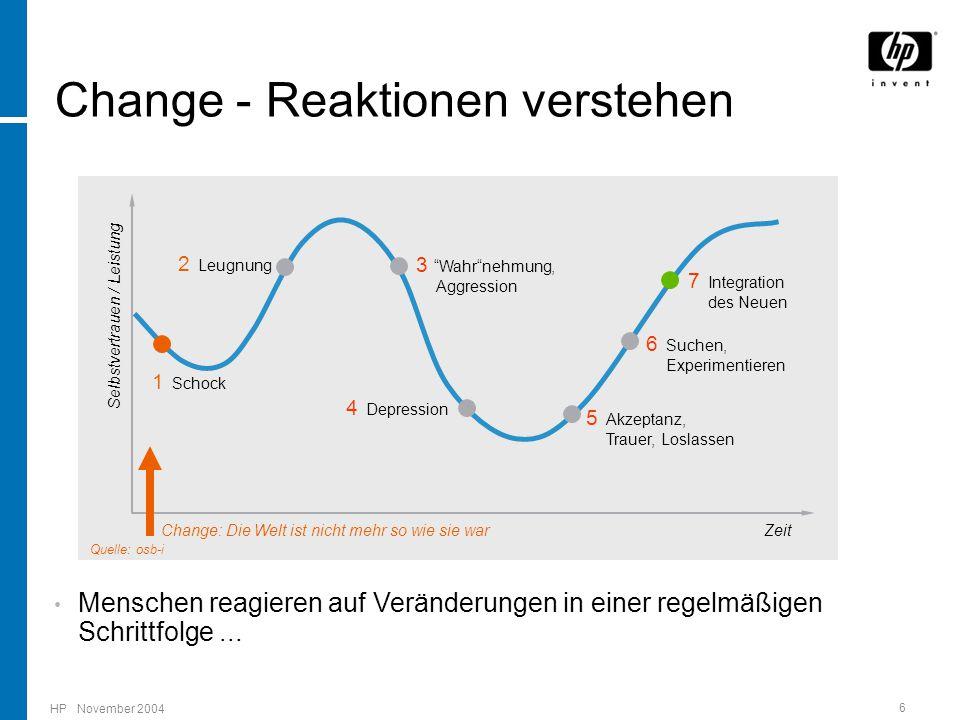"""HP November 2004 6 1 Schock 2 Leugnung 3 """"Wahr""""nehmung, Aggression 5 Akzeptanz, Trauer, Loslassen 7 Integration des Neuen Selbstvertrauen / Leistung Z"""