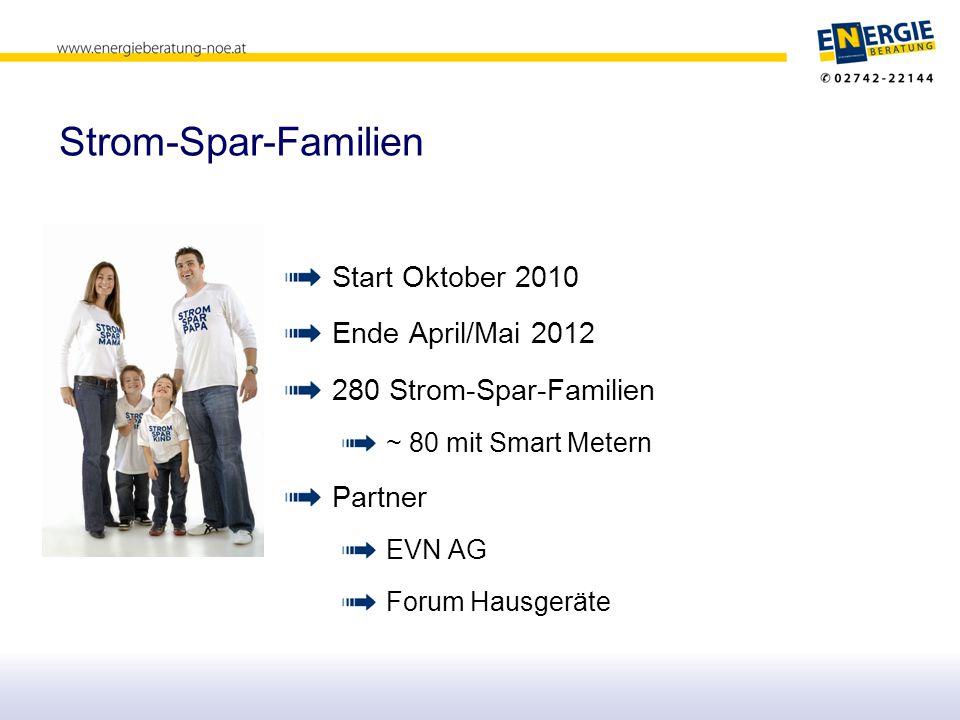Strom-Spar-Familien Start Oktober 2010 Ende April/Mai 2012 280 Strom-Spar-Familien ~ 80 mit Smart Metern Partner EVN AG Forum Hausgeräte
