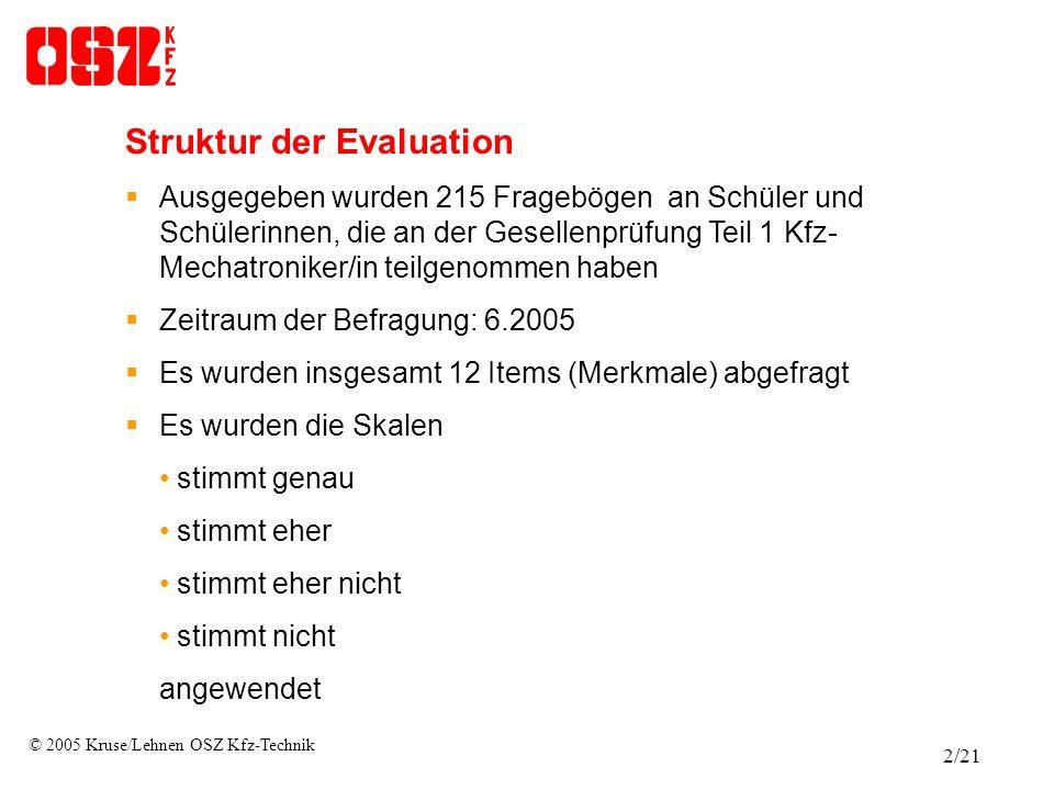 Struktur der Evaluation  Ausgegeben wurden 215 Fragebögen an Schüler und Schülerinnen, die an der Gesellenprüfung Teil 1 Kfz- Mechatroniker/in teilge