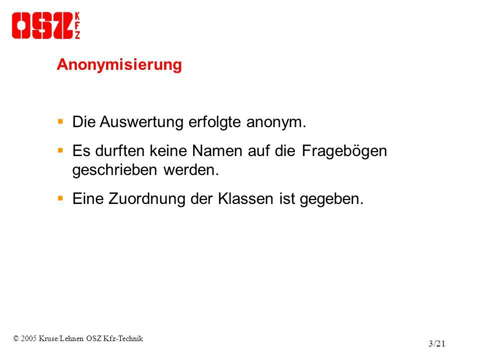 Anonymisierung  Die Auswertung erfolgte anonym.  Es durften keine Namen auf die Fragebögen geschrieben werden.  Eine Zuordnung der Klassen ist gege