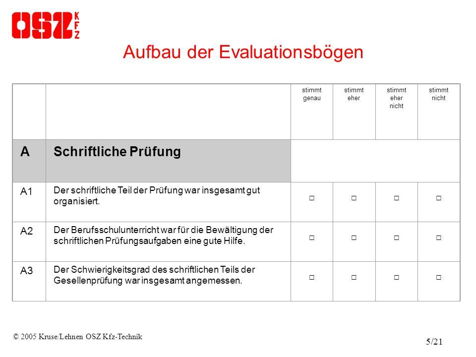 Aufbau der Evaluationsbögen © 2005 Kruse/Lehnen OSZ Kfz-Technik stimmt genau stimmt eher stimmt eher nicht stimmt nicht ASchriftliche Prüfung A1 Der s
