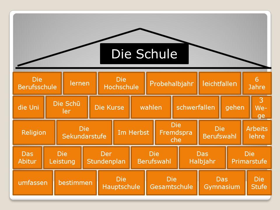 Die Grundschule Mit wieviel Jahren gehen die Kinder in Deutschland in die Schule.