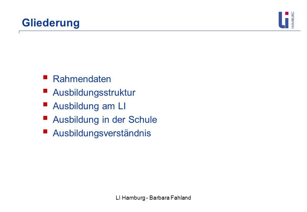 LI Hamburg - Barbara Fahland Gliederung  Rahmendaten  Ausbildungsstruktur  Ausbildung am LI  Ausbildung in der Schule  Ausbildungsverständnis