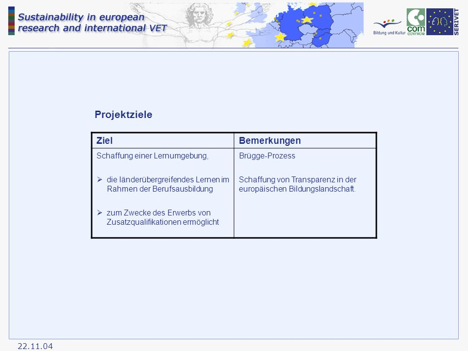 22.11.04 Projektziele ZielBemerkungen Schaffung einer Lernumgebung,  die länderübergreifendes Lernen im Rahmen der Berufsausbildung  zum Zwecke des Erwerbs von Zusatzqualifikationen ermöglicht Brügge-Prozess Schaffung von Transparenz in der europäischen Bildungslandschaft.