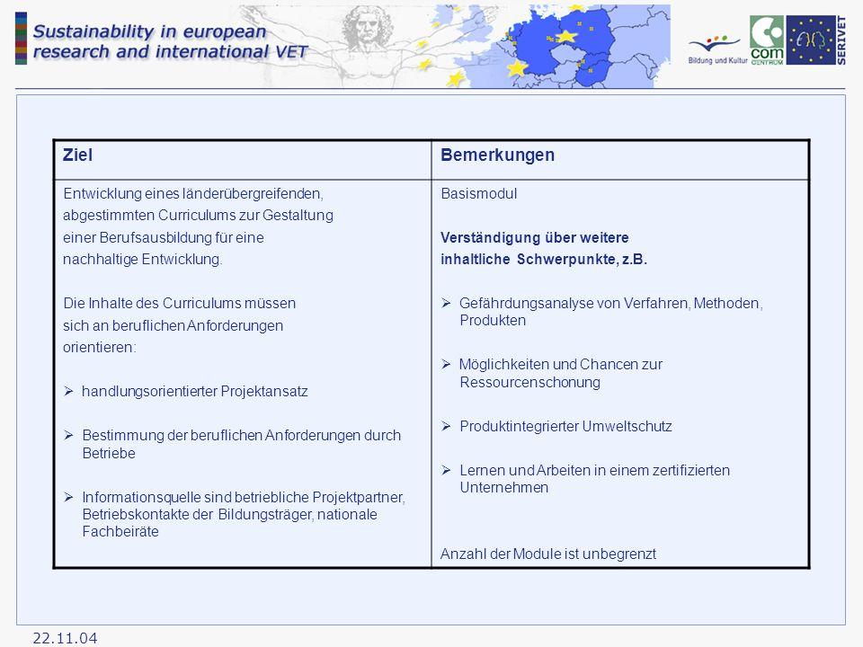 22.11.04 ZielBemerkungen Entwicklung eines länderübergreifenden, abgestimmten Curriculums zur Gestaltung einer Berufsausbildung für eine nachhaltige Entwicklung.