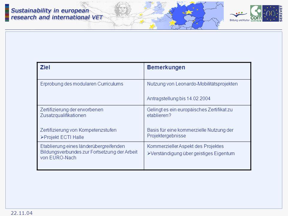 22.11.04 ZielBemerkungen Erprobung des modularen CurriculumsNutzung von Leonardo-Mobilitätsprojekten Antragstellung bis 14.02.2004 Zertifizierung der erworbenen Zusatzqualifikationen Zertifizierung von Kompetenzstufen  Projekt ECTI Halle Gelingt es ein europäisches Zertifikat zu etablieren.