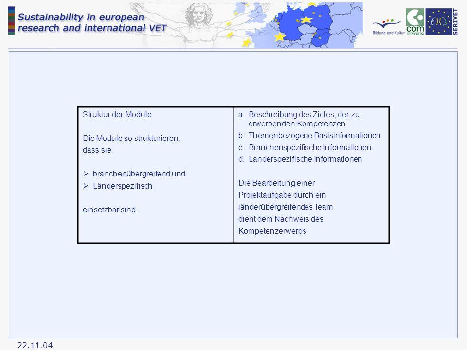 22.11.04 Struktur der Module Die Module so strukturieren, dass sie  branchenübergreifend und  Länderspezifisch einsetzbar sind.