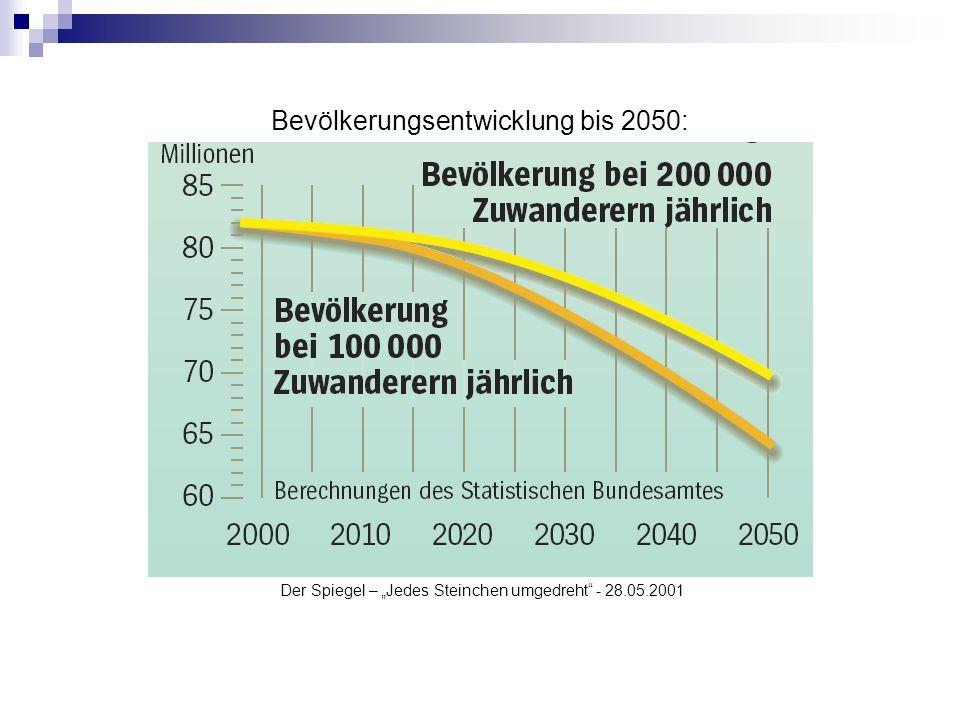 """Der Spiegel – """"Jedes Steinchen umgedreht"""" - 28.05.2001 Bevölkerungsentwicklung bis 2050:"""