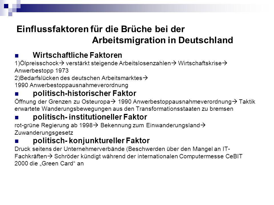 Einflussfaktoren für die Brüche bei der Arbeitsmigration in Deutschland Wirtschaftliche Faktoren 1)Ölpreisschock  verstärkt steigende Arbeitslosenzah