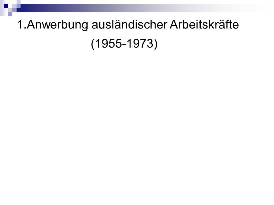 Ausländische Arbeitskräfte in Westdeutschland (in 1.000) Eigene Umsetzung aus folgenden Quellen: Herbert 1986:188f.(Tabelle 16); Statistisches Bundesamt: Bevölkerung und Erwerbstätigkeit, Fachserie 1, Reihe 4.2.1: Struktur der Arbeitnehmer(1993:49 und 1994:24 und 53)und Reihe 2: Ausländer (1994:11); Bundesanstalt für Arbeit: Jahresberichte