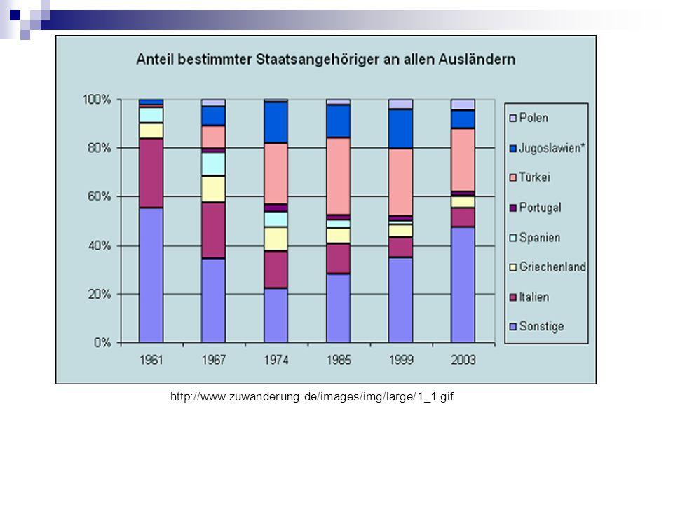 """Der Spiegel – """"Jedes Steinchen umgedreht - 28.05.2001 Bevölkerungsentwicklung bis 2050:"""