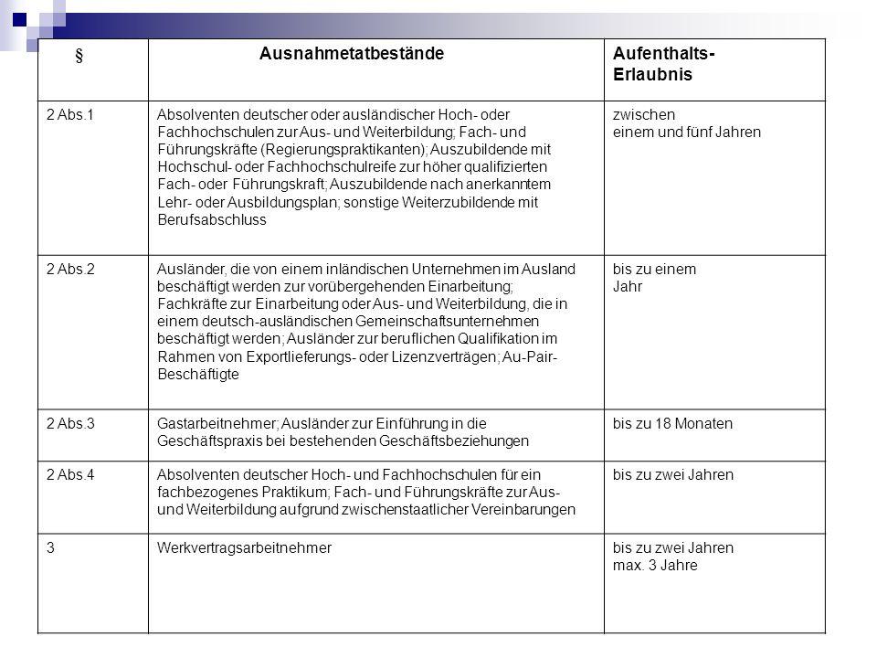 § AusnahmetatbeständeAufenthalts- Erlaubnis 2 Abs.1Absolventen deutscher oder ausländischer Hoch- oder Fachhochschulen zur Aus- und Weiterbildung; Fac