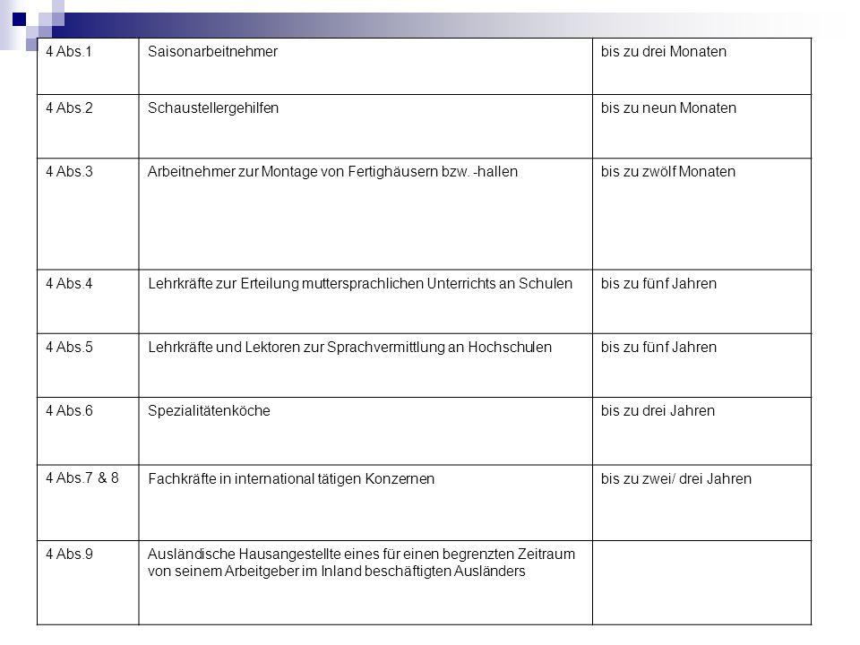 5 Nr.1Wissenschaftler in Forschung und Lehrezwischen einem und fünf Jahren 5 Nr.2 Fachkräfte mit Hochschul- oder Fachhochschulausbildung oder vergleichbarer Qualifikation 5 Nr.3 Leitende Angestellte und Spezialisten eines Unternehmens mit Staatsangehörigkeit des Landes, in dem der Hauptsitz des Unternehmens ist 5 Nr.4Leitende Angestellte eines deutsch-ausländischen Gemeinschaftsunternehmens 5 Nr.5Fachkräfte bei deutschen Trägern in der Sozialarbeit zur Betreuung ausländischer Arbeitnehmer 5 Nr.6Seelsorger für ausländische Arbeitnehmer 5 Nr.7Krankenschwestern und -pfleger 5 Nr.8Künstler und Artisten mit Hilfspersonal 5 Nr.9Fotomodelle, Werbetypen, Mannequins und Dressmen 6GrenzgängerTägliche Rückkehr in Heimatstaat oder max.