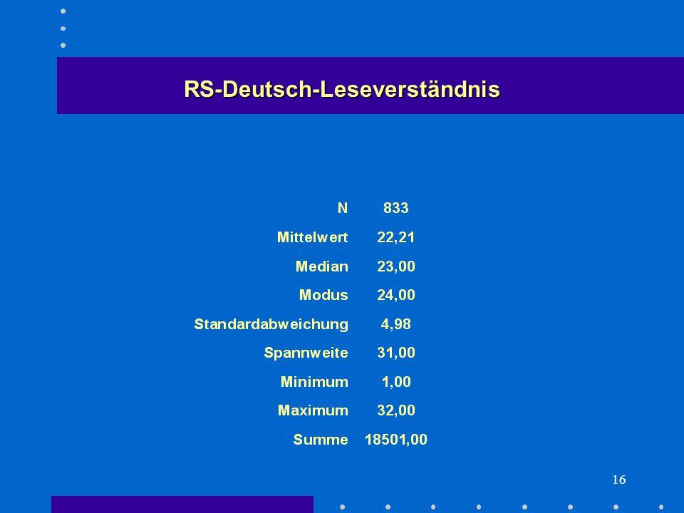 16 RS-Deutsch-Leseverständnis