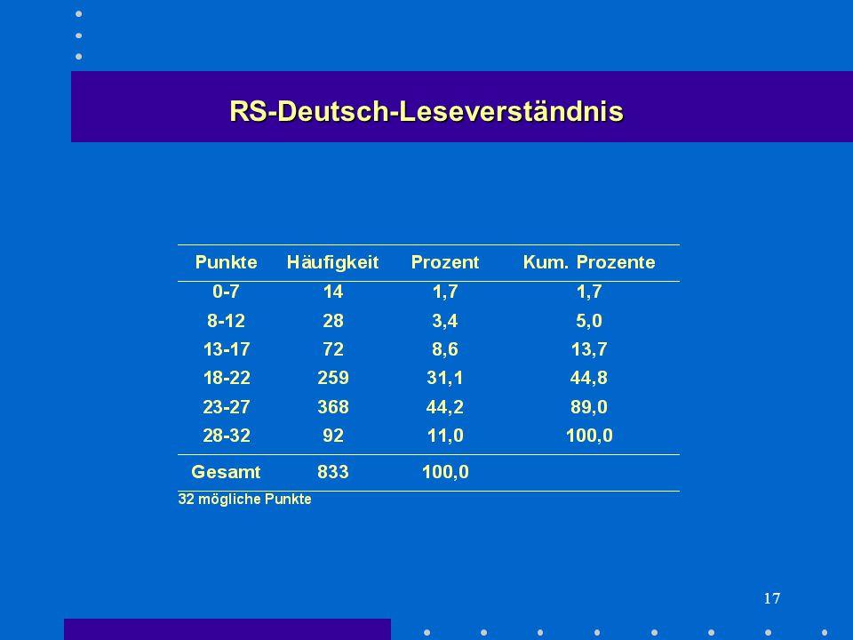 17 RS-Deutsch-Leseverständnis