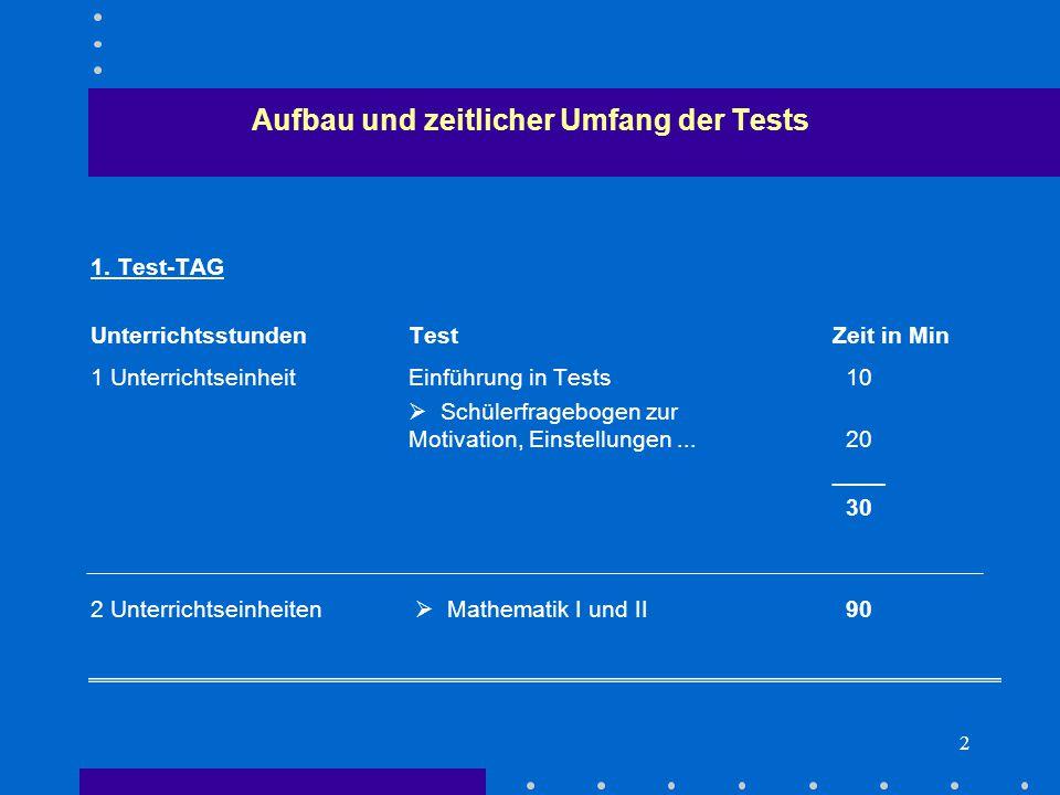 2 1. Test-TAG UnterrichtsstundenTestZeit in Min 1 UnterrichtseinheitEinführung in Tests 10  Schülerfragebogen zur Motivation, Einstellungen... 20 ___