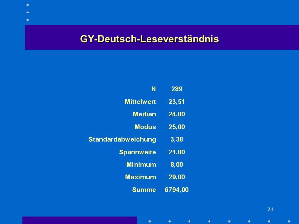 21 GY-Deutsch-Leseverständnis