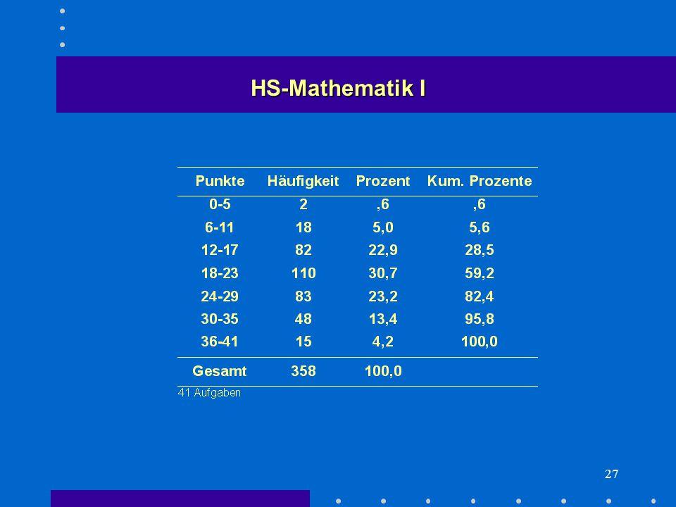 27 HS-Mathematik I