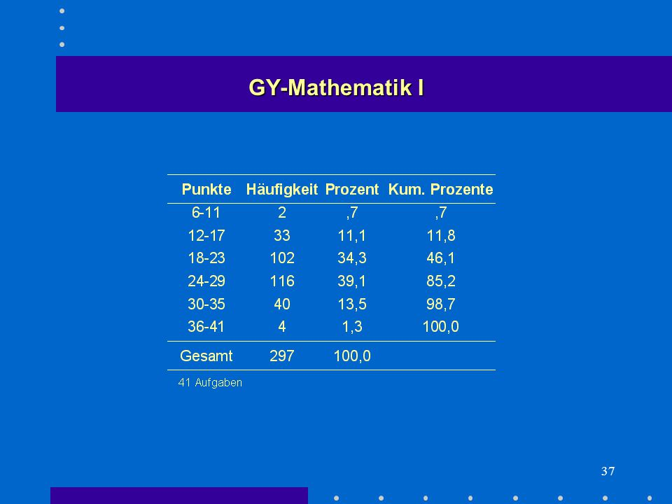 37 GY-Mathematik I