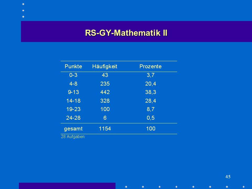 45 RS-GY-Mathematik II