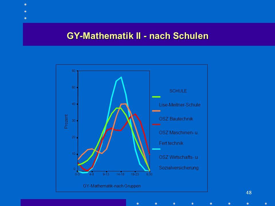 48 GY-Mathematik II - nach Schulen