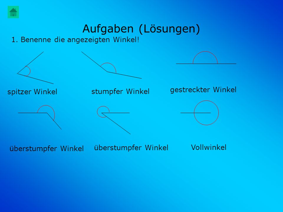 Aufgaben (Lösungen) 1. Benenne die angezeigten Winkel! spitzer Winkel stumpfer Winkel überstumpfer Winkel gestreckter Winkel Vollwinkel