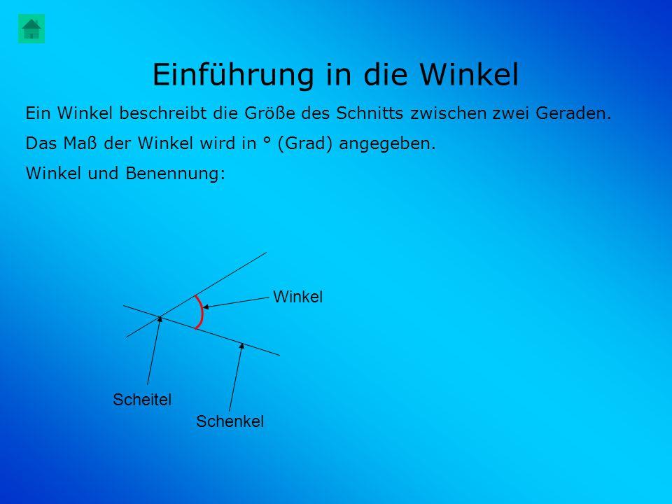 Einführung in die Winkel Ein Winkel beschreibt die Größe des Schnitts zwischen zwei Geraden. Das Maß der Winkel wird in ° (Grad) angegeben. Winkel und