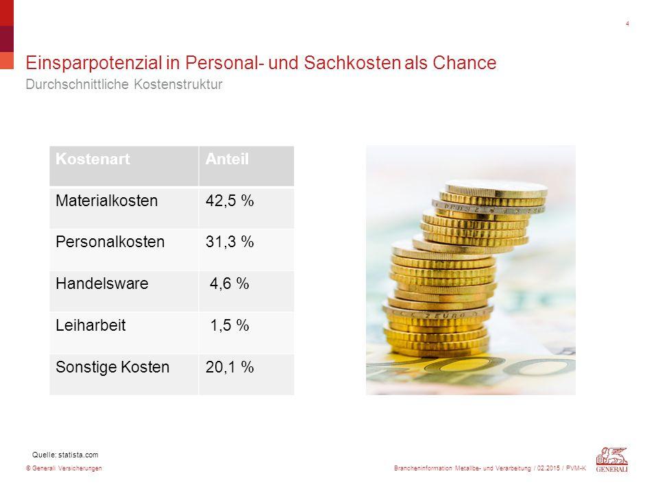 © Generali Versicherungen Einsparpotenzial in Personal- und Sachkosten als Chance Durchschnittliche Kostenstruktur 4 Quelle: statista.com KostenartAnt