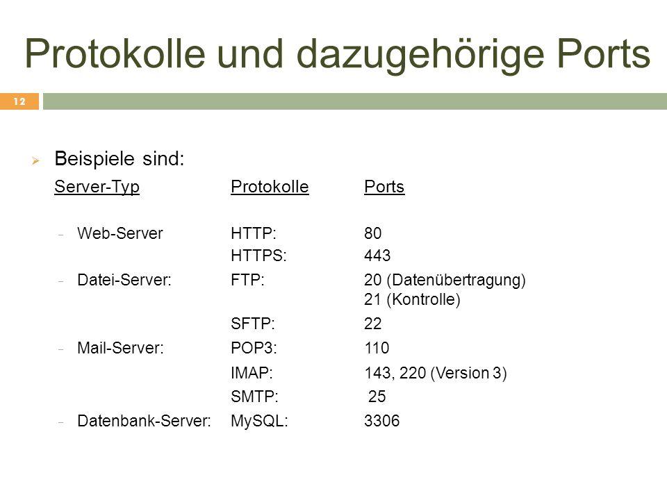Protokolle und dazugehörige Ports  Beispiele sind: Server-TypProtokollePorts  Web-Server HTTP: 80 HTTPS:443  Datei-Server: FTP: 20 (Datenübertragun
