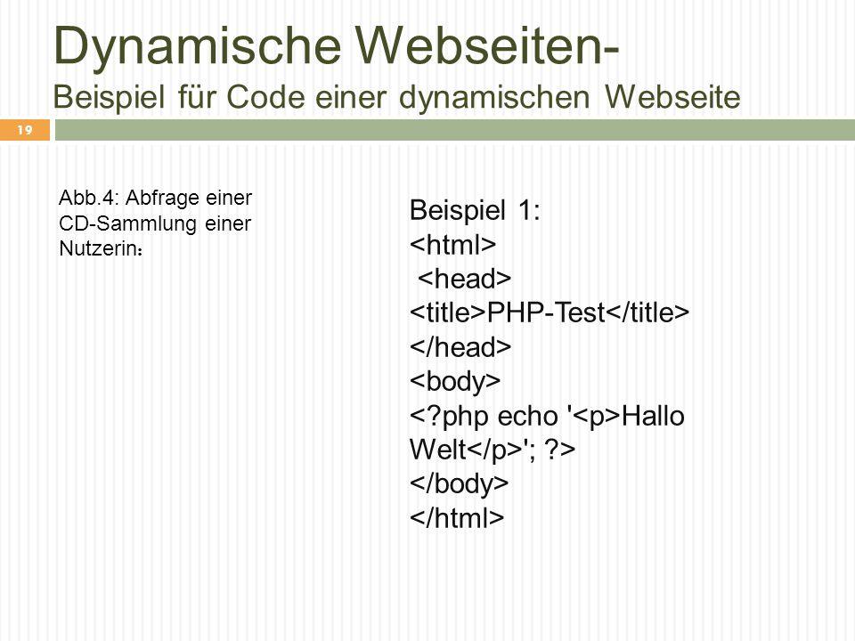Dynamische Webseiten- Beispiel für Code einer dynamischen Webseite Abb.4: Abfrage einer CD-Sammlung einer Nutzerin : Beispiel 1: PHP-Test Hallo Welt '