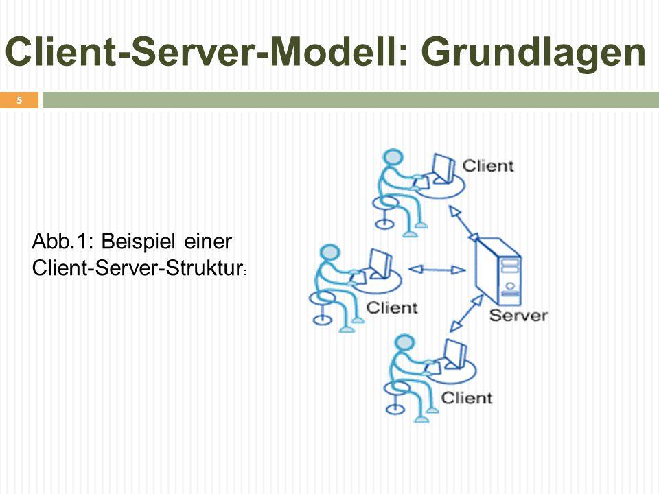 Client-Server-Modell: Grundlagen Abb.1: Beispiel einer Client-Server-Struktur : 5