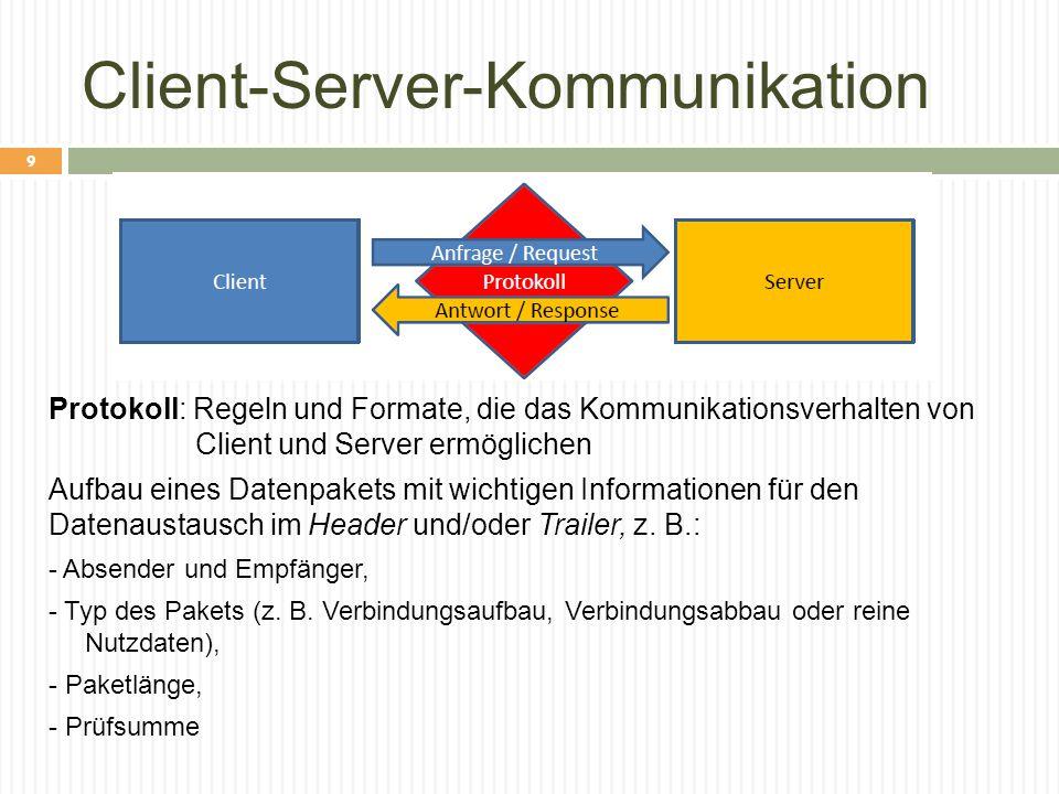Client-Server-Kommunikation Protokoll: Regeln und Formate, die das Kommunikationsverhalten von Client und Server ermöglichen Aufbau eines Datenpakets mit wichtigen Informationen für den Datenaustausch im Header und/oder Trailer, z.