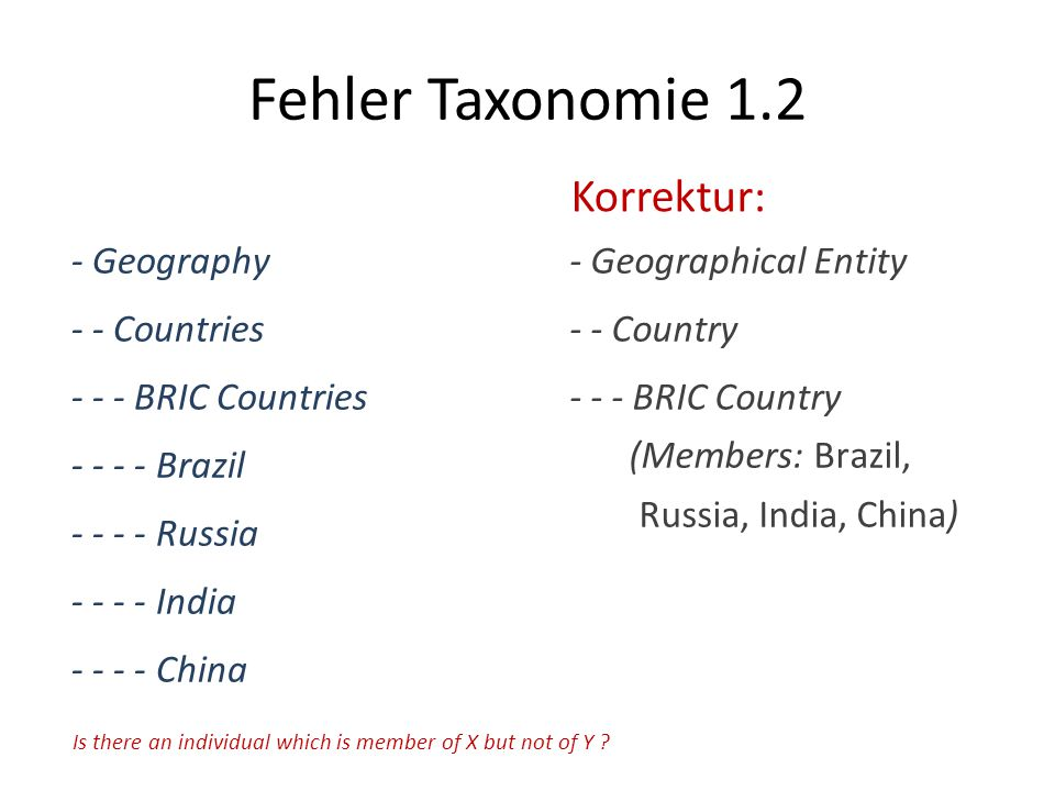 Fehler Taxonomie 1.2 - Geographical Entity - - Country - - - BRIC Country (Members: Brazil, Russia, India, China) Is there an individual which is memb