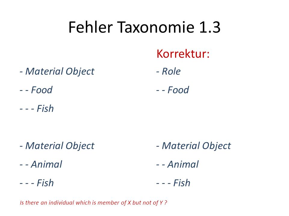 Fehler Taxonomie 1.4 - Process - - Growth -- - Malignant Growth - - - - Metastatic Growth - Material Object - - Tumor - - - - Metastasis - - - - - Big Metastasis Is there an individual which is member of X but not of Y .