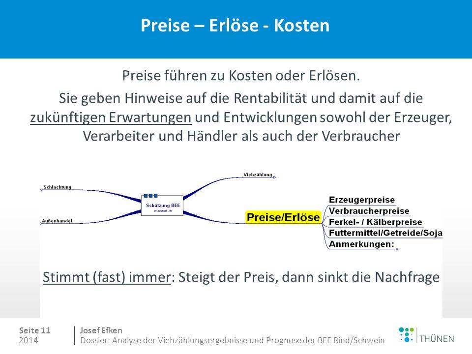 2014 Seite 11 Josef Efken Dossier: Analyse der Viehzählungsergebnisse und Prognose der BEE Rind/Schwein Preise – Erlöse - Kosten Preise führen zu Kosten oder Erlösen.