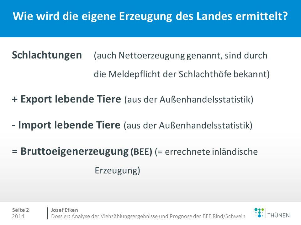 2014 Seite 2 Josef Efken Dossier: Analyse der Viehzählungsergebnisse und Prognose der BEE Rind/Schwein Wie wird die eigene Erzeugung des Landes ermittelt.