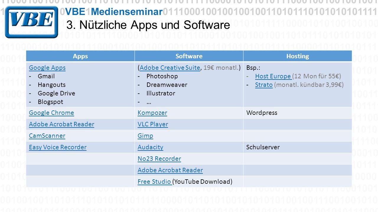 3. Nützliche Apps und Software AppsSoftwareHosting Google Apps -Gmail -Hangouts -Google Drive -Blogspot (Adobe Creative Suite, 19€ monatl.)Adobe Creat