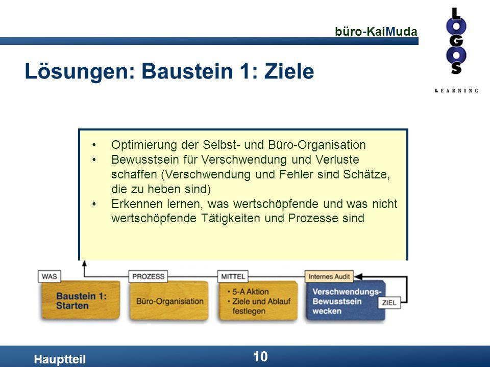 büro-KaiMuda 10 Lösungen: Baustein 1: Ziele Hauptteil Optimierung der Selbst- und Büro-Organisation Bewusstsein für Verschwendung und Verluste schaffe