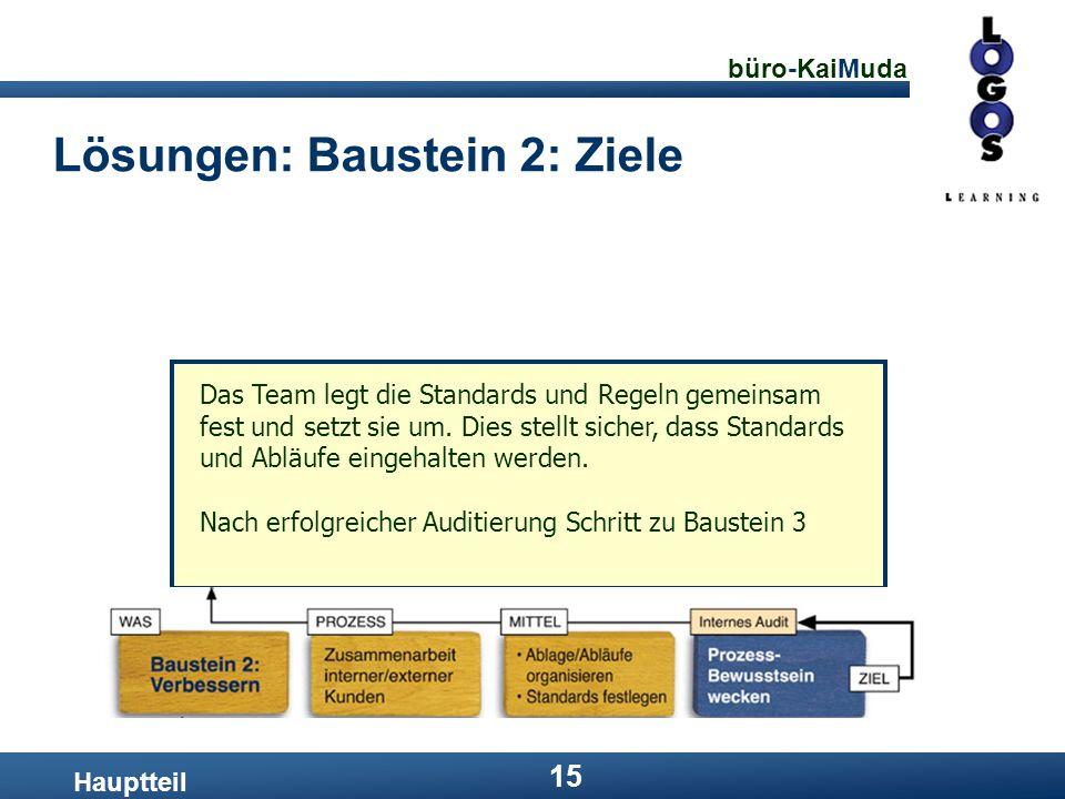 büro-KaiMuda 15 Lösungen: Baustein 2: Ziele Hauptteil Das Team legt die Standards und Regeln gemeinsam fest und setzt sie um. Dies stellt sicher, dass