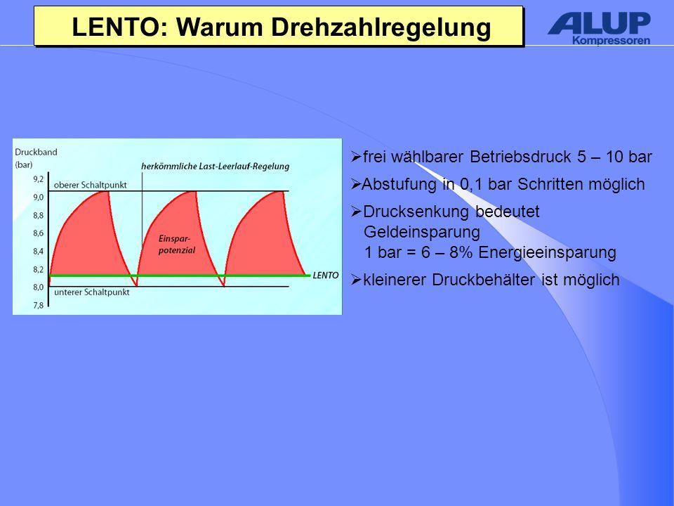 LENTO: Warum Drehzahlregelung  frei wählbarer Betriebsdruck 5 – 10 bar  Abstufung in 0,1 bar Schritten möglich  Drucksenkung bedeutet Geldeinsparung 1 bar = 6 – 8% Energieeinsparung  kleinerer Druckbehälter ist möglich