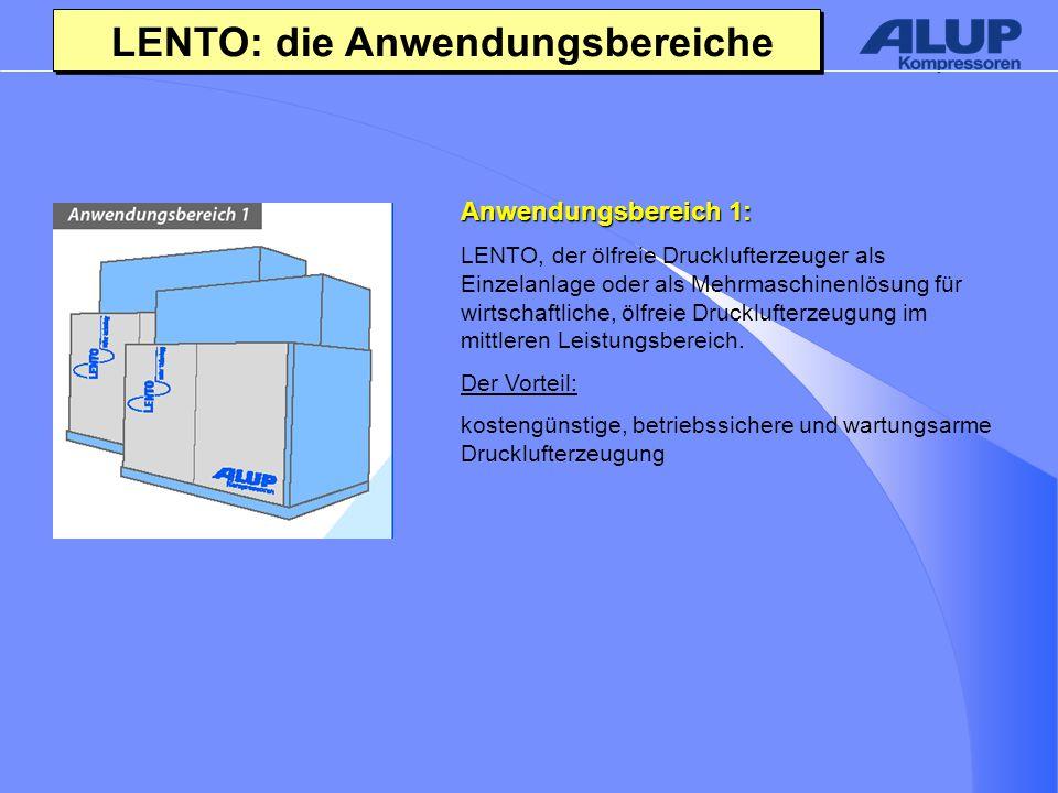 LENTO: die Anwendungsbereiche Anwendungsbereich 1: LENTO, der ölfreie Drucklufterzeuger als Einzelanlage oder als Mehrmaschinenlösung für wirtschaftliche, ölfreie Drucklufterzeugung im mittleren Leistungsbereich.